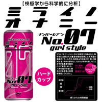 ミライノオナニー(NO.7)